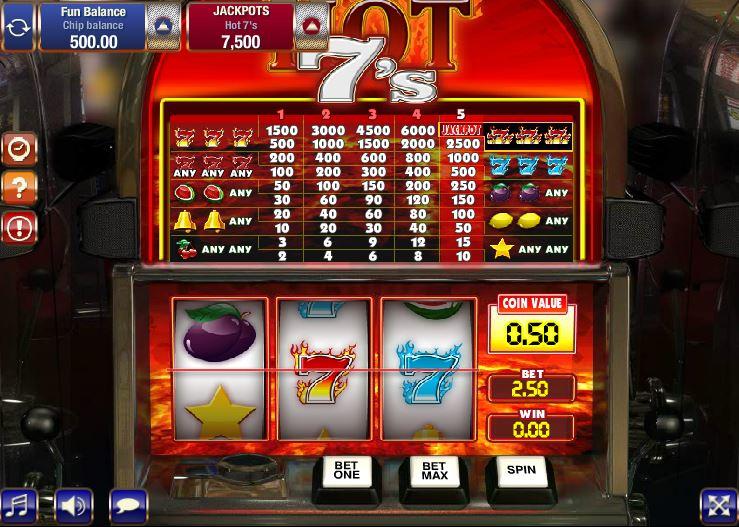 Spela Flash Slots gratis Online direkt utan nedladdning